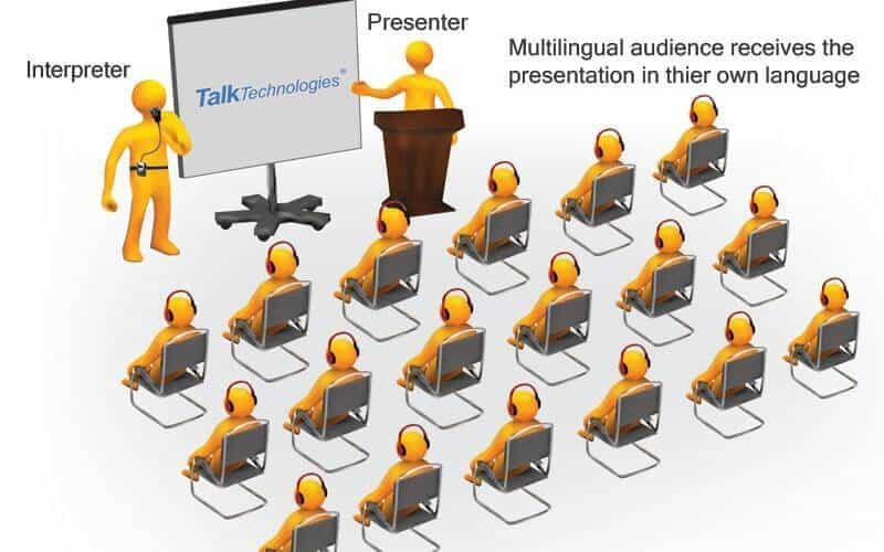 INTERPRETATION / TALKSYSTEM® – Talk Technologies