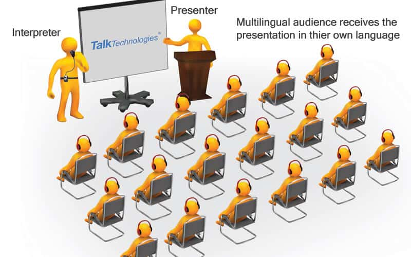 talktech-interpretation
